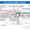 【荒本駅(仮) 大阪モノレール】駅はこうなる!どのよう感じになるか未来予想図してみよう!